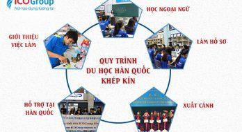 Tư vấn du học Hàn Quốc theo chương trình khép kín